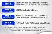 Prefeita de Ilhabela anuncia abertura de estabelecimentos comerciais na próxima segunda-feira
