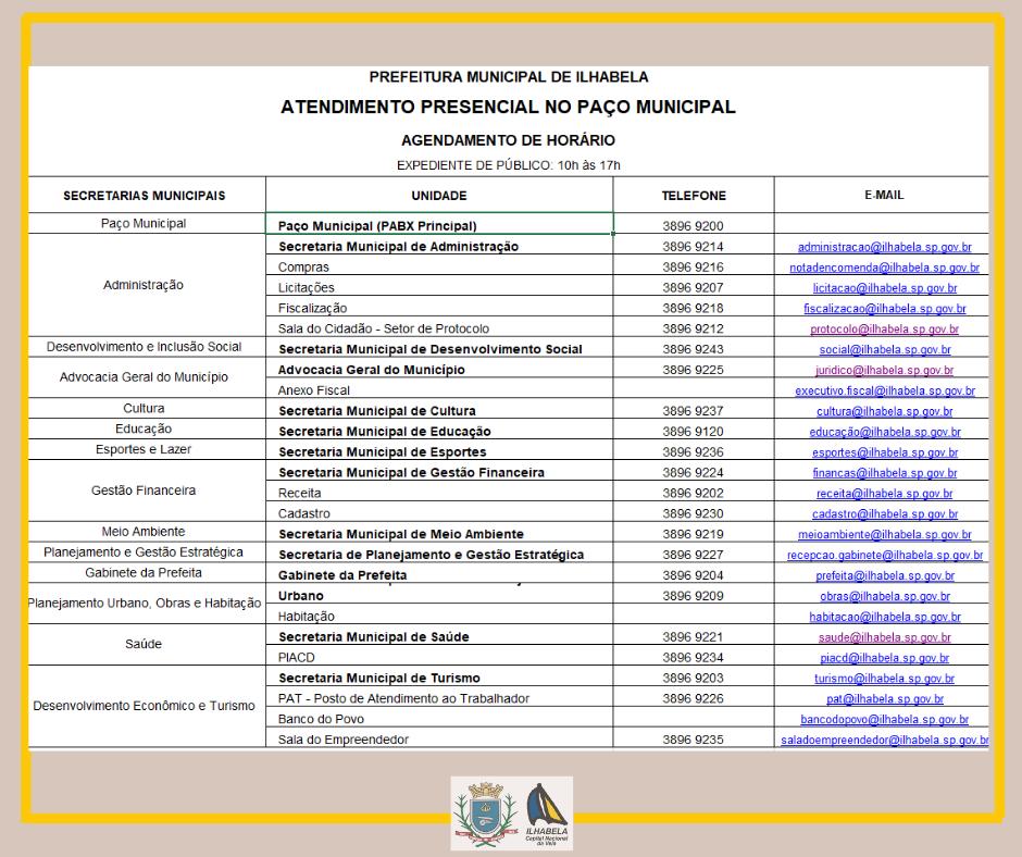 Prefeitura de Ilhabela retoma atendimento ao público com agendamento